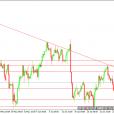 EURUSD Forex Analysis For Monday, July 2